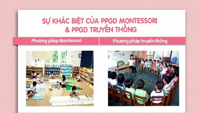 Sự khác biệt của Montessori